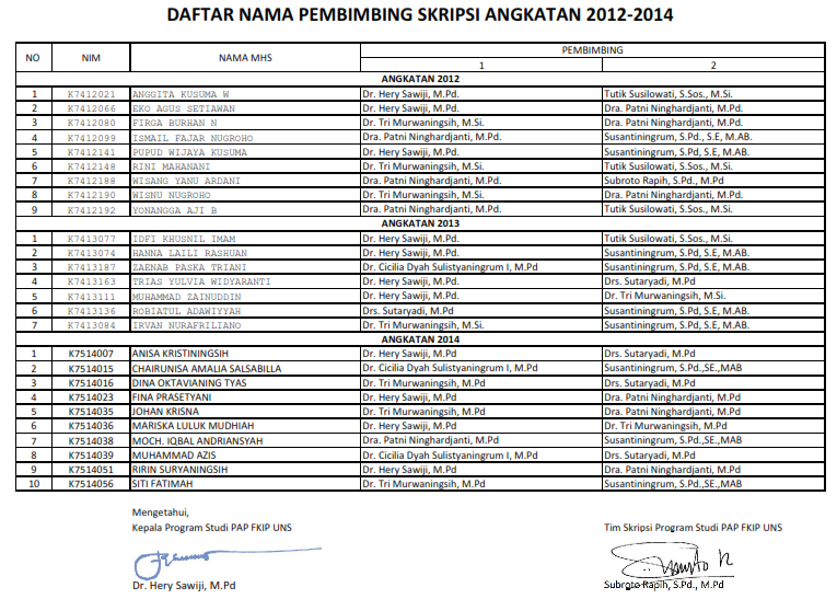 Daftar Nama Pembimbing Skrips Angkatan 2012-2014